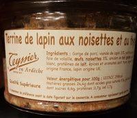 Terrine de lapin aux noisettes et au thym - Produit - fr