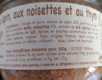 Terrine de lapin aux noisettes et au thym - Informations nutritionnelles - fr
