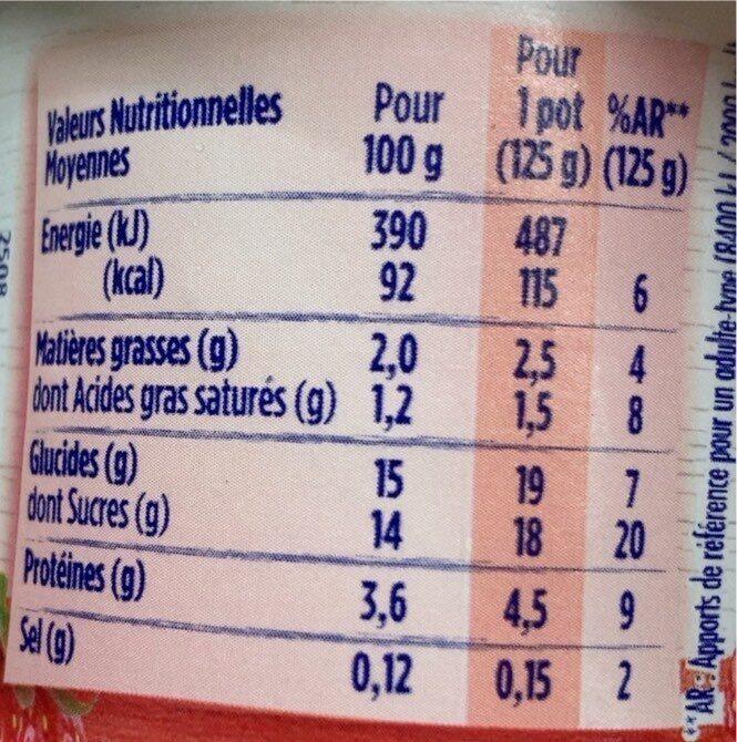 Danone & fruits - Informations nutritionnelles - fr