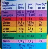 Activia - Lait fermenté brassé, sucré, aux fruits et au bifidus - Informazioni nutrizionali - fr