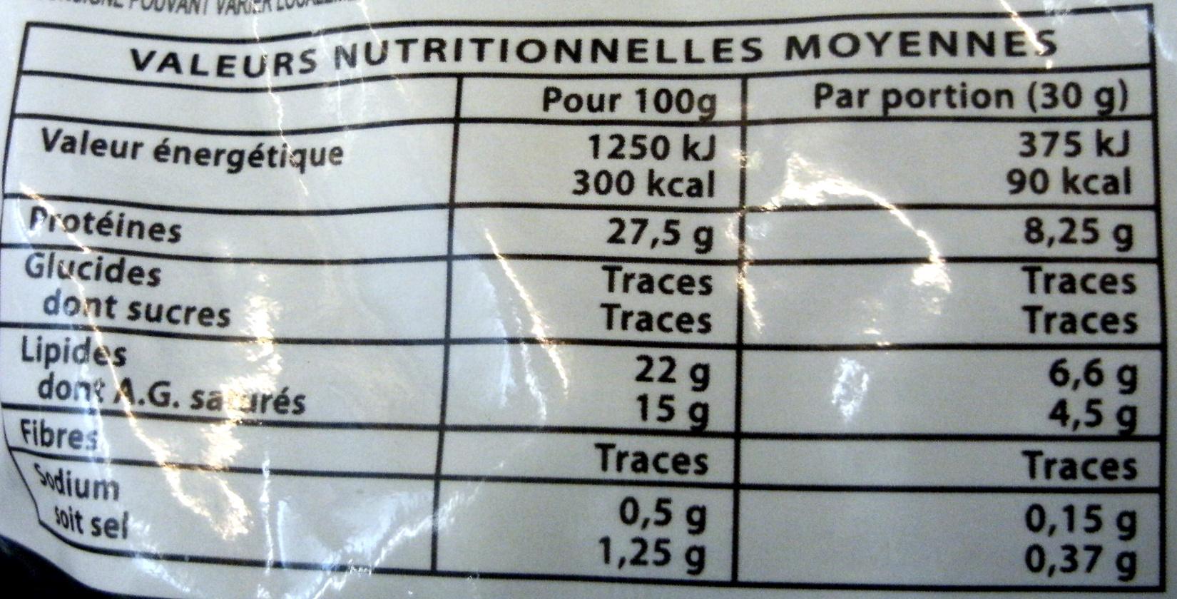 Mozzarella (22% MG) - Informations nutritionnelles