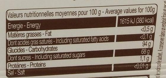 Bonbons parfum miel - Nutrition facts - fr