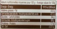 Bonbons Miel parfum Citron - Nutrition facts