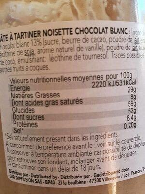 Pâte à tartiner aux noisettes et au chocolat blanc - Nutrition facts - fr