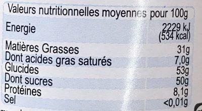 Pâte à tartiner - Nutrition facts
