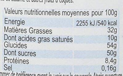 Pâte à tartiner noisette du Lot et Garonne cacao - Nutrition facts - fr