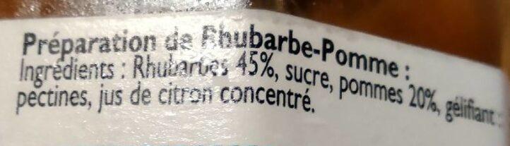 Confiture de rhubarbe - Ingrédients