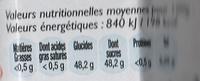 lucien georlin 4 agrumes - Voedigswaarden