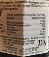 Myrtille Sauvage cuite au chaudron - Ingrediënten