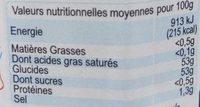 Melon - Informations nutritionnelles - fr