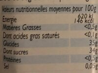 Fraise - Valori nutrizionali - fr