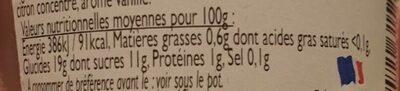 châtaigne - Nutrition facts - fr