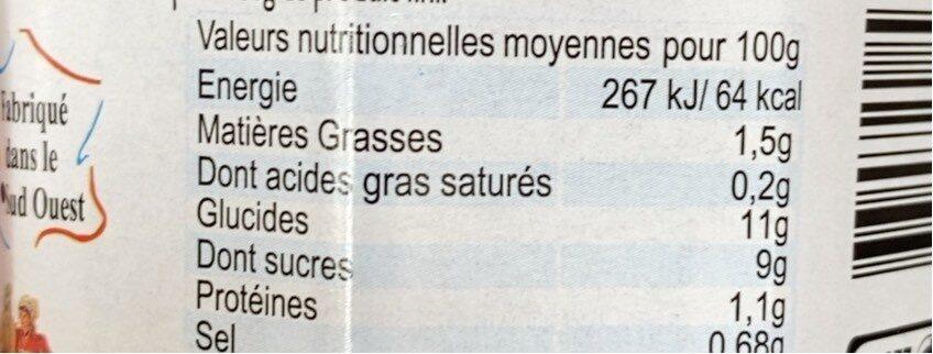 Sauce tomate de Marmande aux oignons et à l'ail - Informations nutritionnelles - fr
