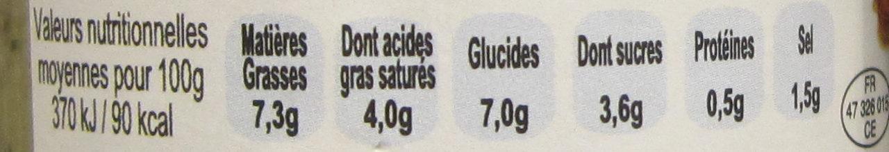 Délice d'Artichaut au Basilic à Tartiner - Informations nutritionnelles
