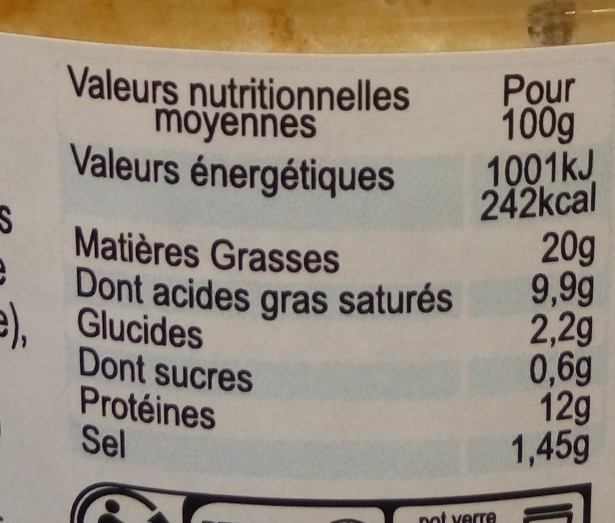 Pâté du Dimanche au Foie de Canard - Nutrition facts