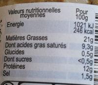 Pâté de Campagne - Valori nutrizionali - fr