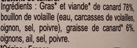 Grattons de Canard - Ingredienti - fr