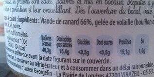 Grattons de Canard - Valori nutrizionali - fr
