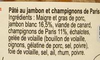 Pâté Parisien au Jambon et Champignons de Paris - Ingrédients - fr