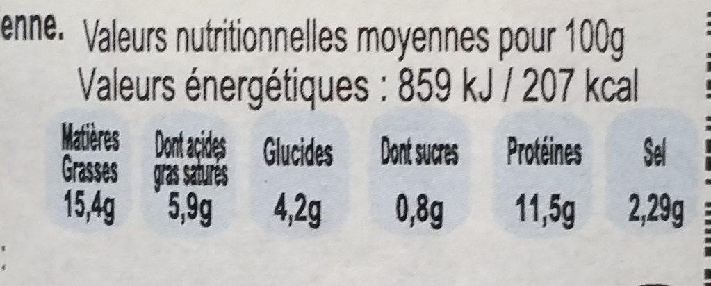 Pâté de Bourgogne au Lapin et à la Moutarde Ancienne de Dijon - Informations nutritionnelles - fr