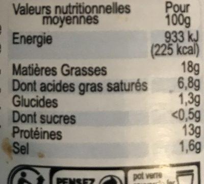 Pâté Provençal à la Figue - Informations nutritionnelles - fr
