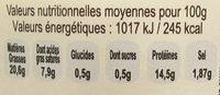 Pâté Normand au Camembert d'Isigny - Informations nutritionnelles