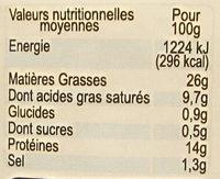 Pâté Sarladais à la Truffe d'Été - Informations nutritionnelles - fr