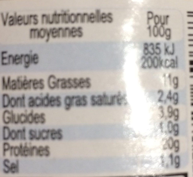 Paté au jambon de vendée et au sel de noirmoutier - Informations nutritionnelles - fr