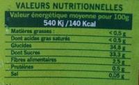 Spécialité d'Orange Cuit au Chaudron - Voedingswaarden - fr