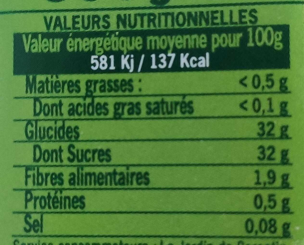Spécialité de Mangue - Informations nutritionnelles - fr