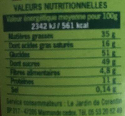Noisette cacao - Informations nutritionnelles - fr