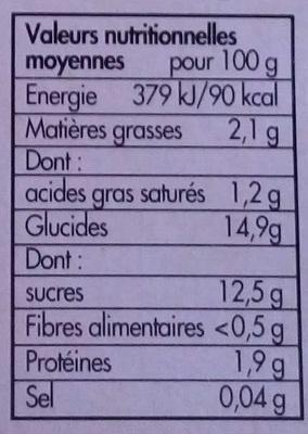 Omelette norvégienne au rhum - Informations nutritionnelles - fr