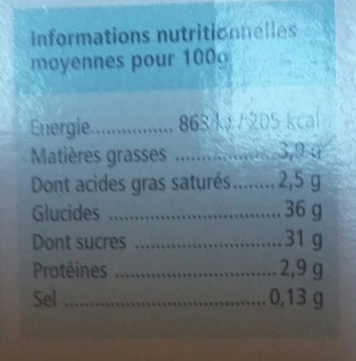omelette norvegienne - Nutrition facts - fr