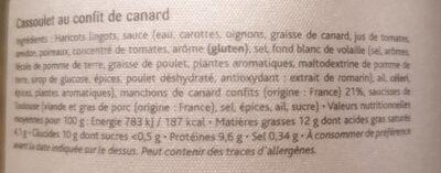 Le cassoulet landais au confit de canard - Informations nutritionnelles - fr