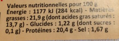 Camembert de Normandie AOP (21,9% MG) - Nutrition facts