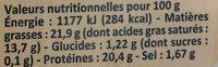 Camembert de Normandie - AOP - Nutrition facts