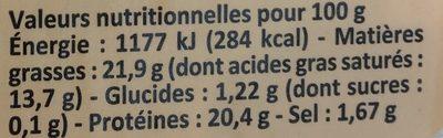 Camembert de Normandie - AOP - Nutrition facts - fr