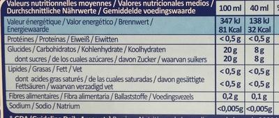 Disc'o'fruit - Informations nutritionnelles