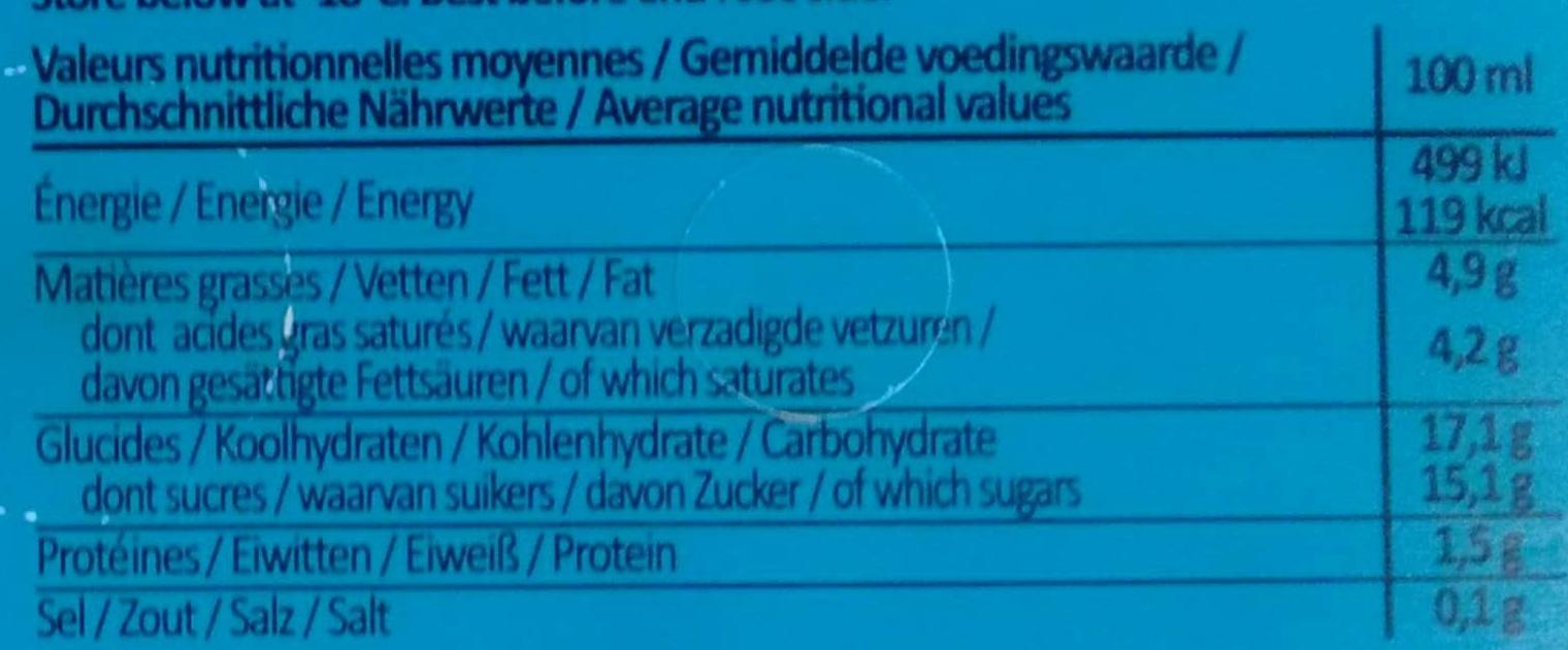 Vanille Candies - Informations nutritionnelles - fr