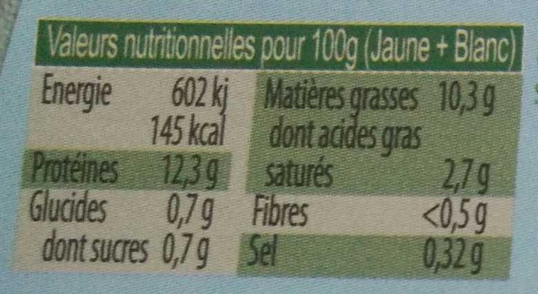 Gros bio - Información nutricional