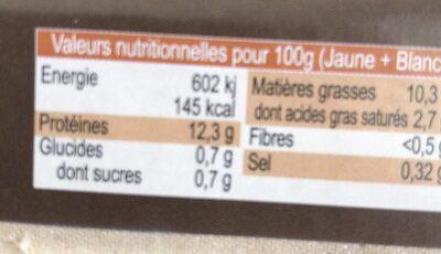 Poules élevées au sol - Ingredients