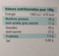 Petits moelleux au chocolat - Nutrition facts