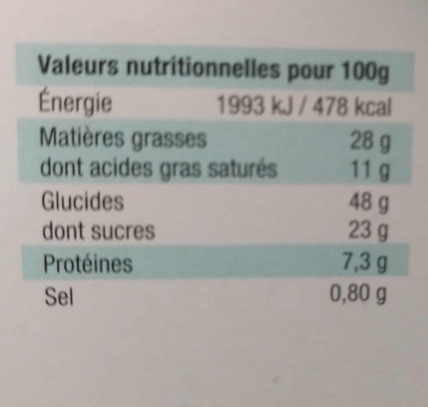 Petits moelleux au chocolat - Voedingswaarden - fr