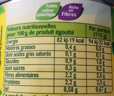 Champignons de Paris émincés - حقائق غذائية - fr