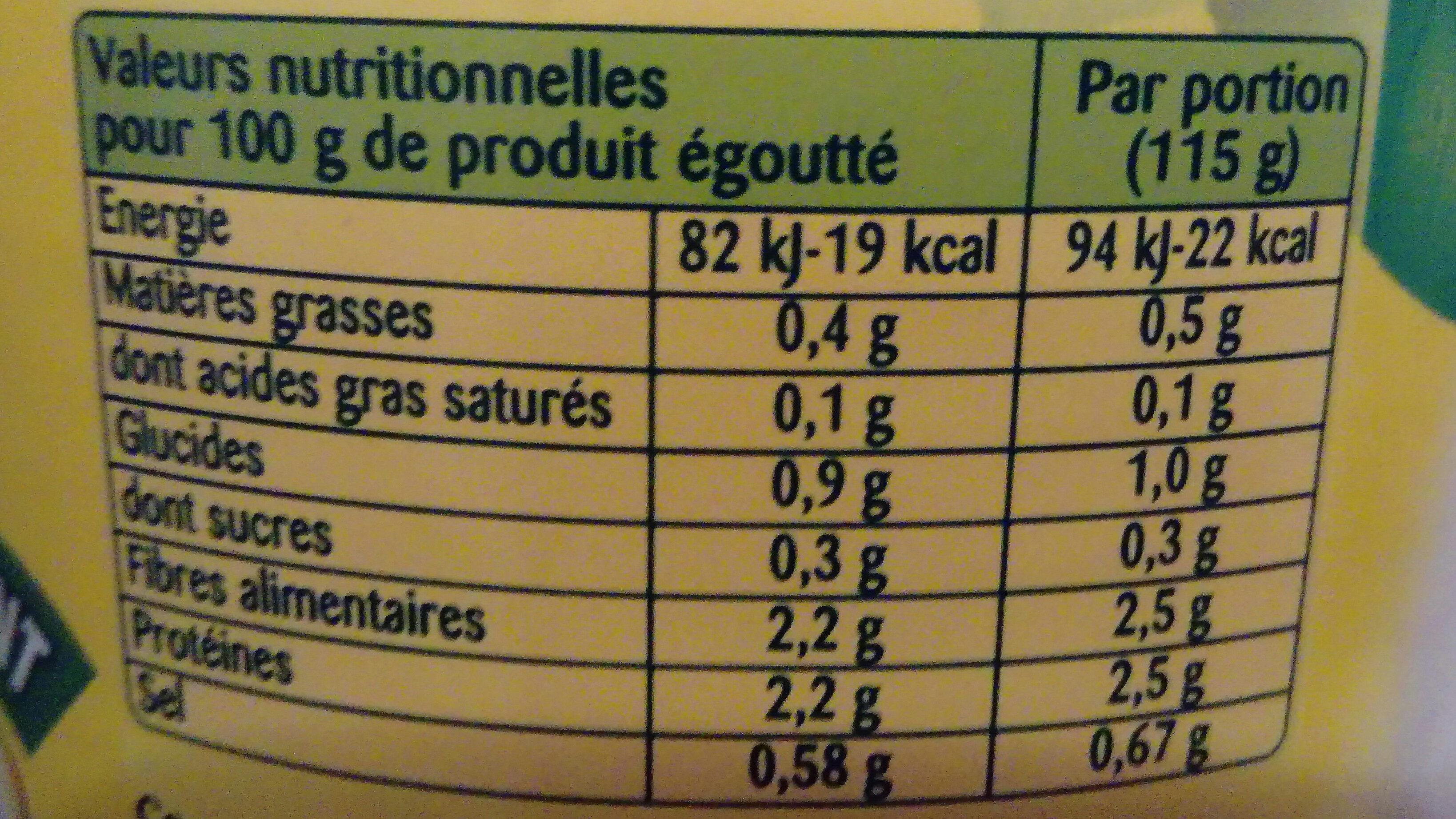 Emincés épais au naturel Champignons de Paris - Informations nutritionnelles - fr