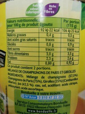 Champignons de Paris Girolles - Informations nutritionnelles - fr