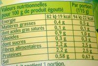 Champignons mini au naturel - Informations nutritionnelles - fr