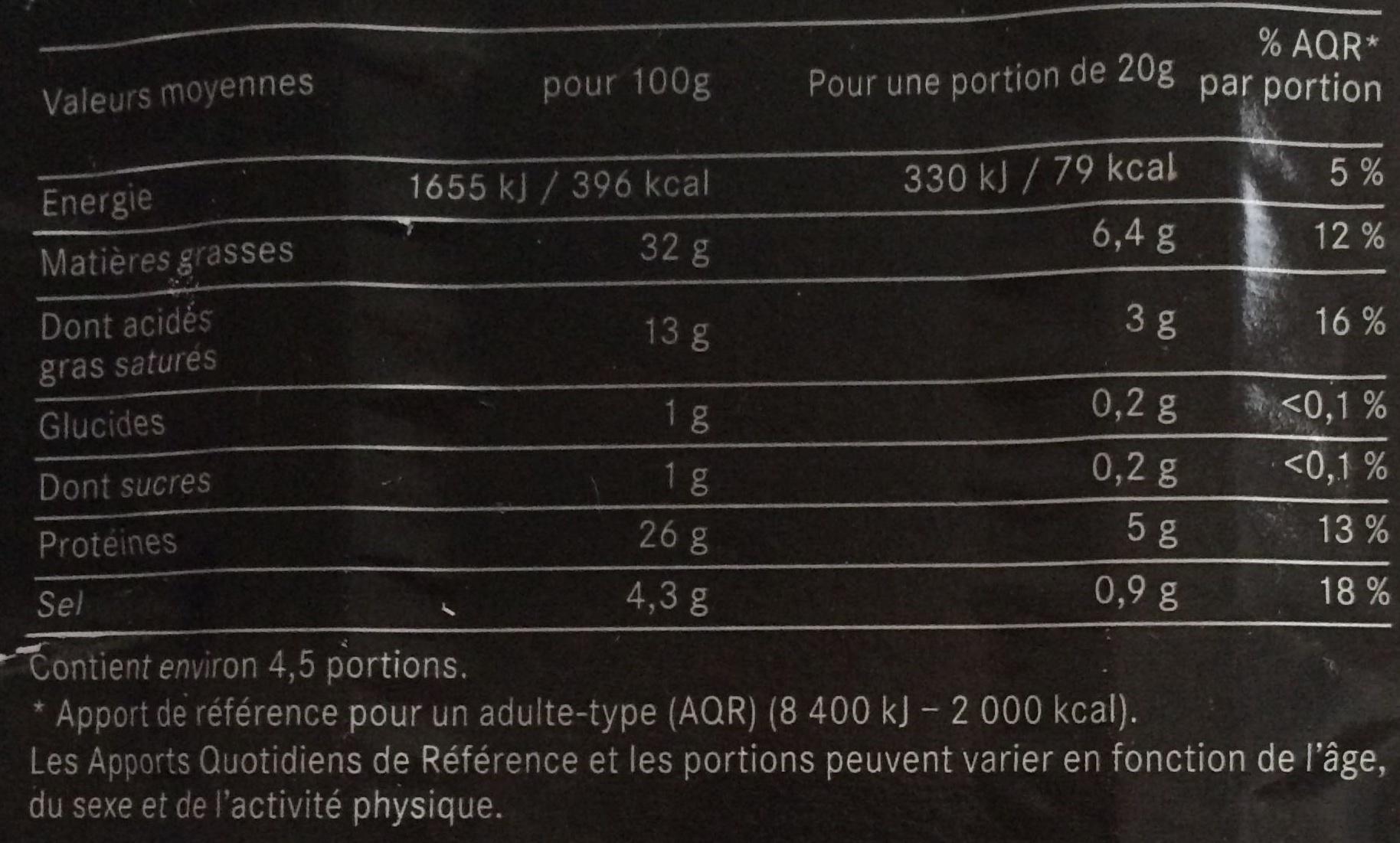 Rosette de Lyon - Informations nutritionnelles