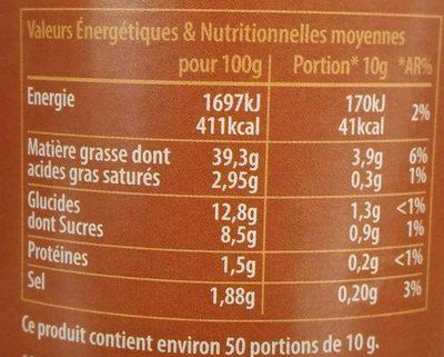 Sauce Burger - Voedingswaarden