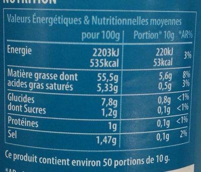 Sauce Pita - Informations nutritionnelles - fr